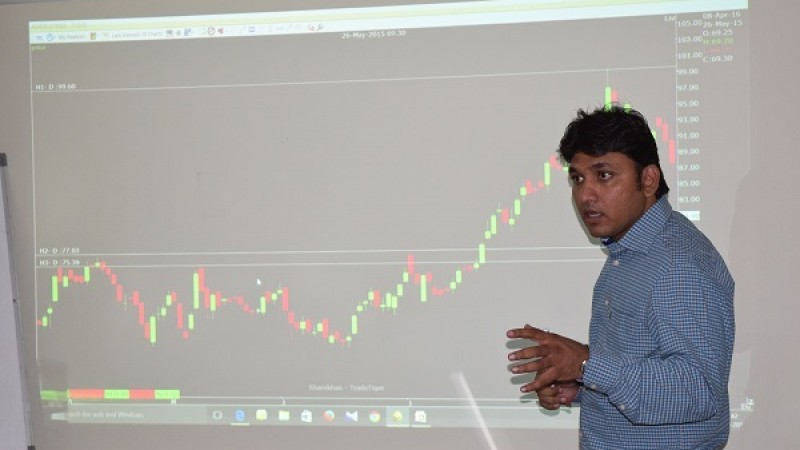 Stock-Market-Institute-India